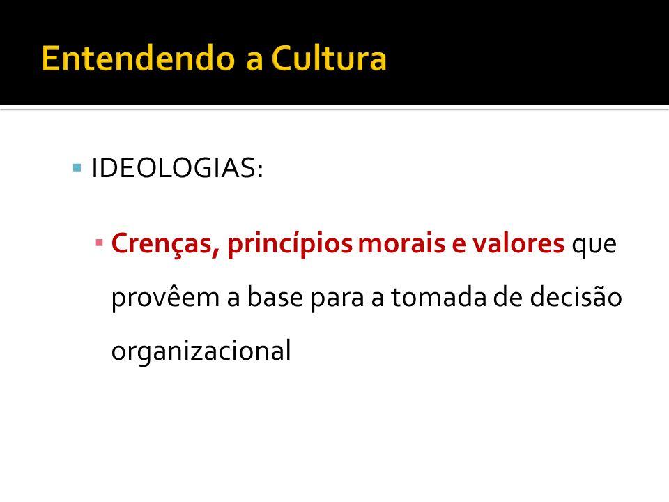 IDEOLOGIAS: Crenças, princípios morais e valores que provêem a base para a tomada de decisão organizacional