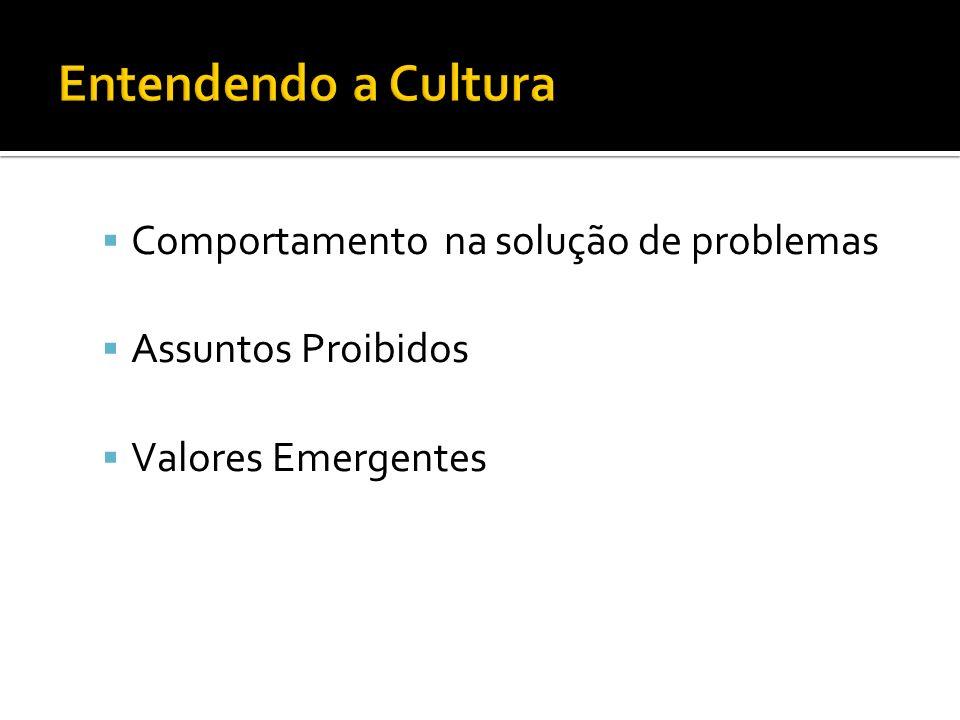 Comportamento na solução de problemas Assuntos Proibidos Valores Emergentes