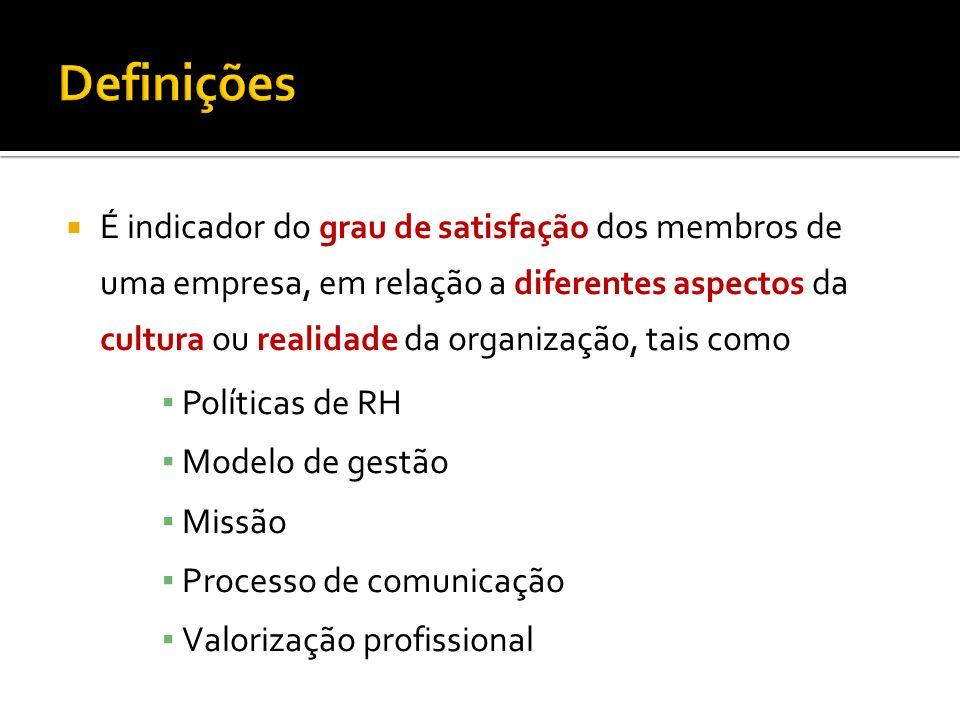 É indicador do grau de satisfação dos membros de uma empresa, em relação a diferentes aspectos da cultura ou realidade da organização, tais como Polít