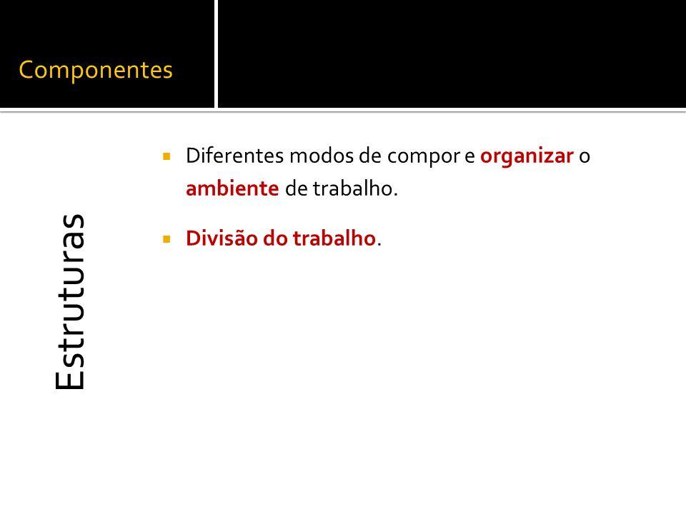 Componentes Diferentes modos de compor e organizar o ambiente de trabalho. Divisão do trabalho. Estruturas