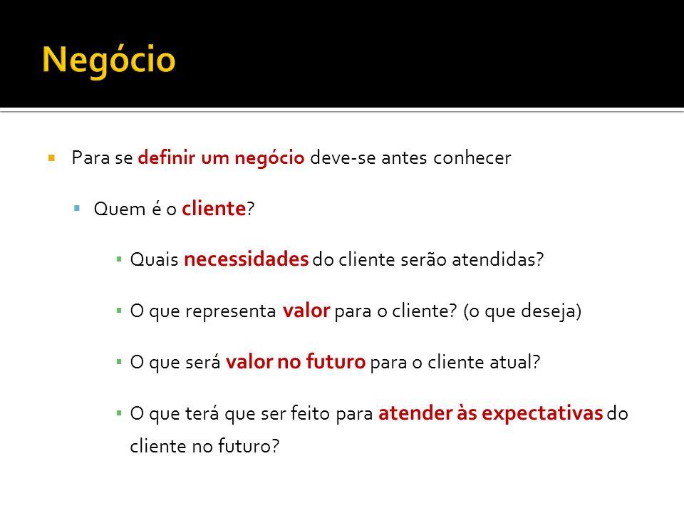 Para se definir um negócio deve-se antes conhecer Quem é o cliente ? Quais necessidades do cliente serão atendidas? O que representa valor para o clie