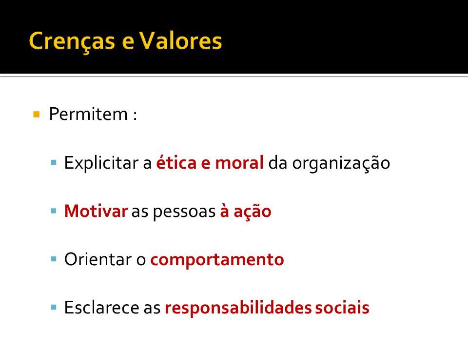 Permitem : Explicitar a ética e moral da organização Motivar as pessoas à ação Orientar o comportamento Esclarece as responsabilidades sociais