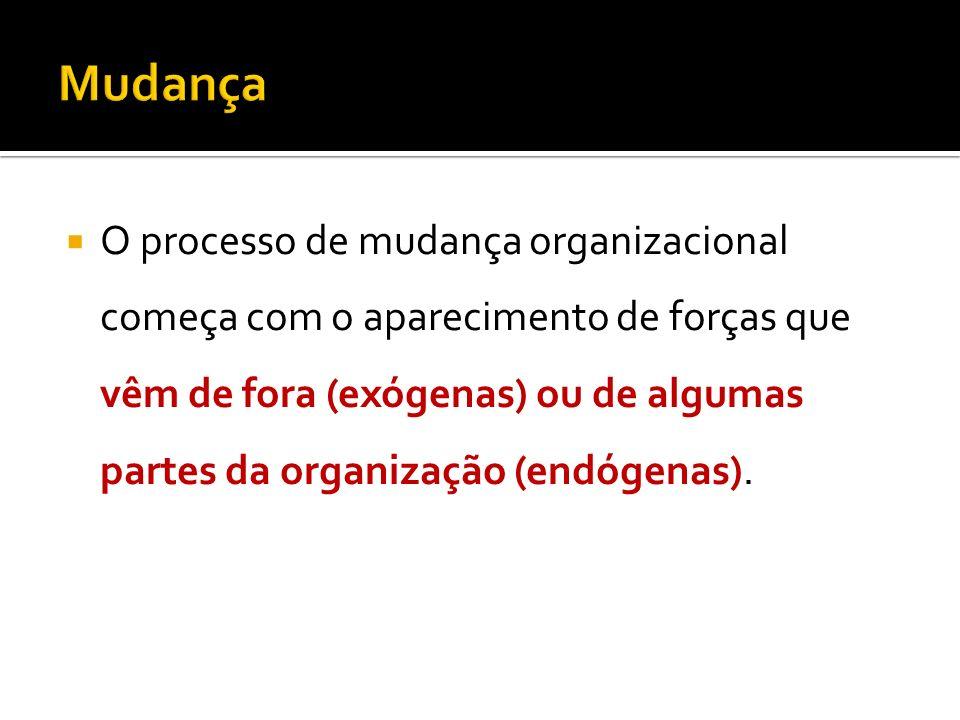 O processo de mudança organizacional começa com o aparecimento de forças que vêm de fora (exógenas) ou de algumas partes da organização (endógenas).
