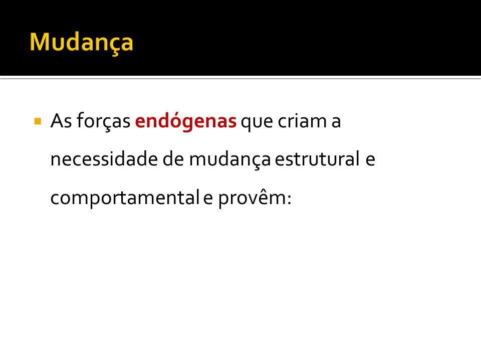 As forças endógenas que criam a necessidade de mudança estrutural e comportamental e provêm: