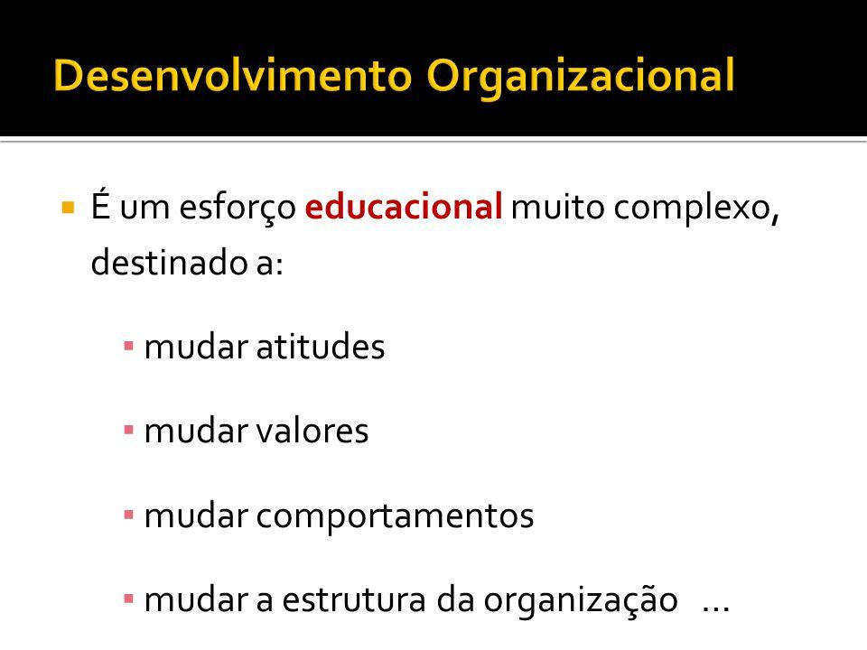 É um esforço educacional muito complexo, destinado a: mudar atitudes mudar valores mudar comportamentos mudar a estrutura da organização …
