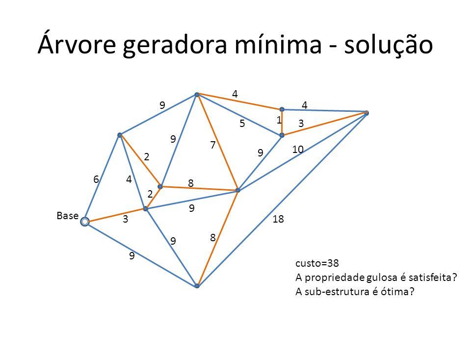 Árvore geradora mínima - solução 3 64 2 2 8 8 9 9 9 18 9 9 4 5 1 4 3 9 10 Base 7 custo=38 A propriedade gulosa é satisfeita? A sub-estrutura é ótima?