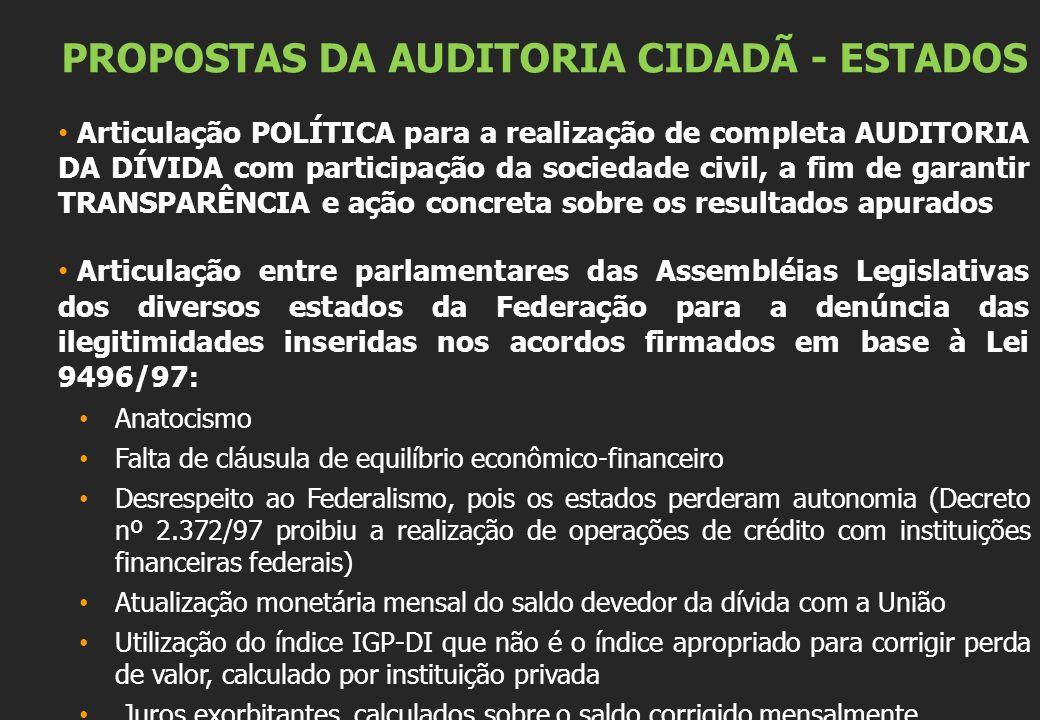 PROPOSTAS DA AUDITORIA CIDADÃ - ESTADOS Articulação POLÍTICA para a realização de completa AUDITORIA DA DÍVIDA com participação da sociedade civil, a