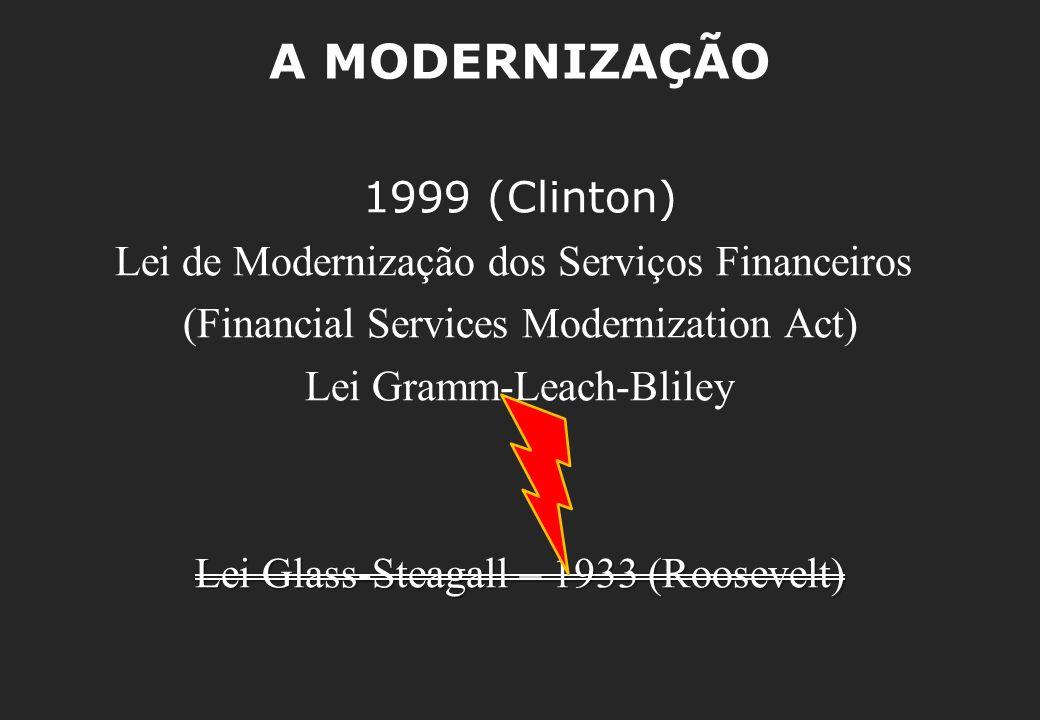 A MODERNIZAÇÃO 1999 (Clinton) Lei de Modernização dos Serviços Financeiros (Financial Services Modernization Act) Lei Gramm-Leach-Bliley Lei Glass-Ste
