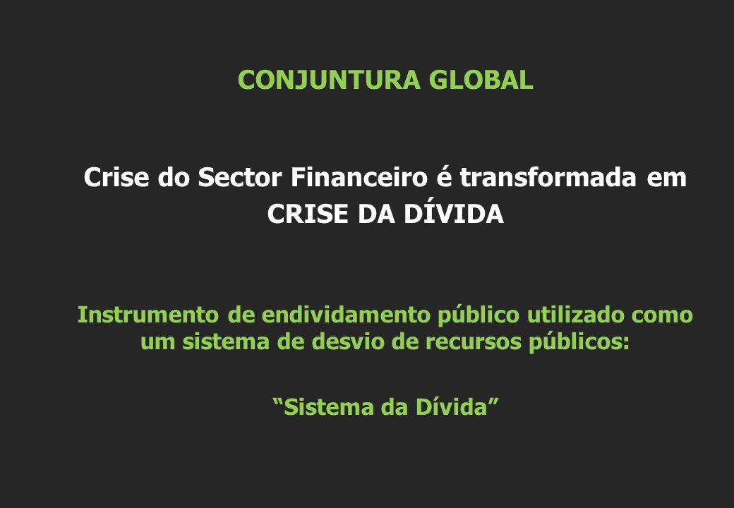 CONJUNTURA GLOBAL Crise do Sector Financeiro é transformada em CRISE DA DÍVIDA Instrumento de endividamento público utilizado como um sistema de desvi