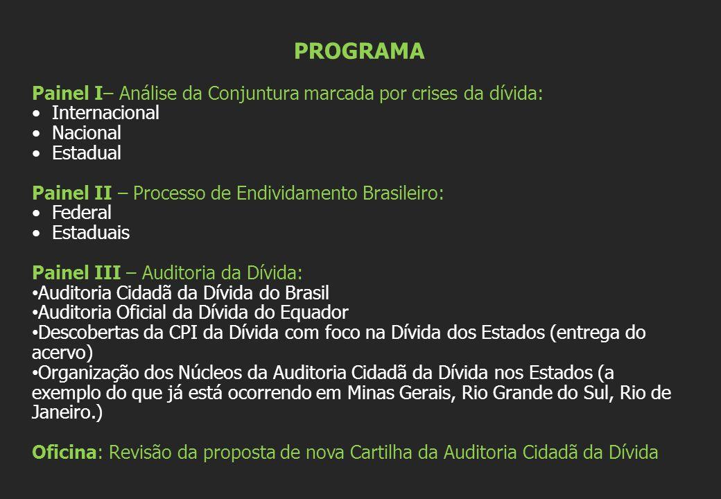 PROGRAMA Painel I– Análise da Conjuntura marcada por crises da dívida: Internacional Nacional Estadual Painel II – Processo de Endividamento Brasileir