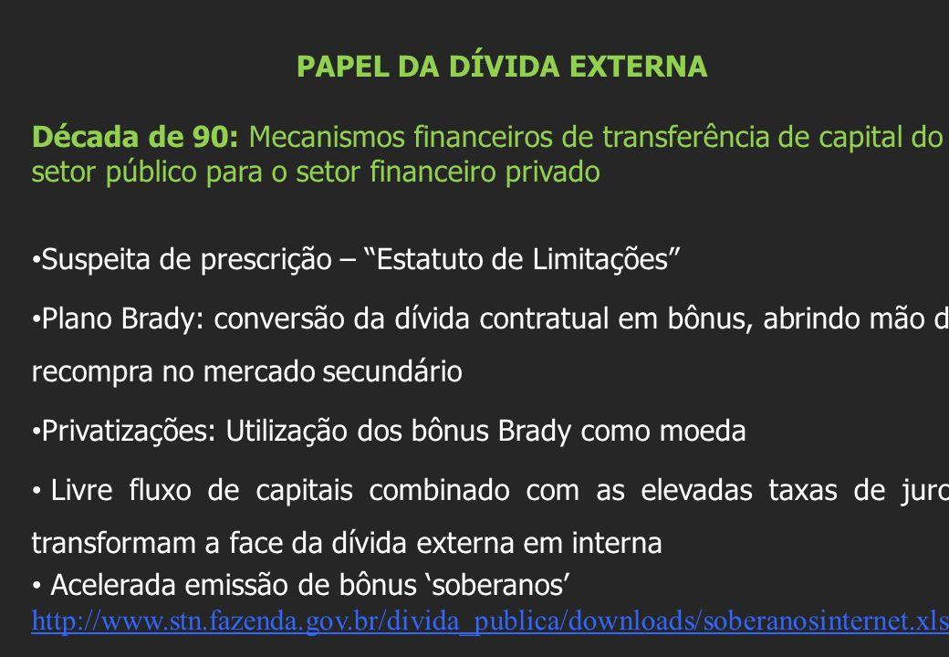 PAPEL DA DÍVIDA EXTERNA Década de 90: Mecanismos financeiros de transferência de capital do setor público para o setor financeiro privado Suspeita de