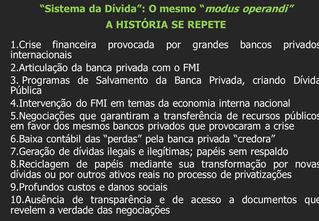 Sistema da Dívida: O mesmo modus operandi A HISTÓRIA SE REPETE 1.Crise financeira provocada por grandes bancos privados internacionais 2.Articulação d