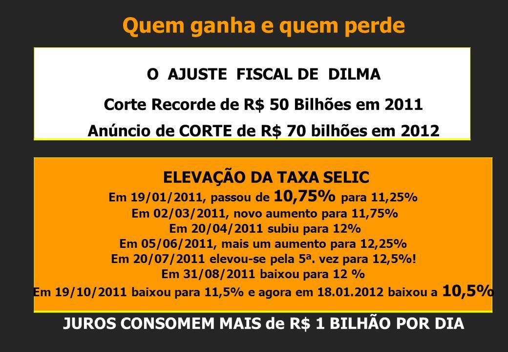 Quem ganha e quem perde O AJUSTE FISCAL DE DILMA Corte Recorde de R$ 50 Bilhões em 2011 Anúncio de CORTE de R$ 70 bilhões em 2012 ELEVAÇÃO DA TAXA SEL