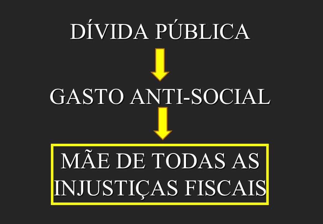DÍVIDA PÚBLICA GASTO ANTI-SOCIAL MÃE DE TODAS AS INJUSTIÇAS FISCAIS