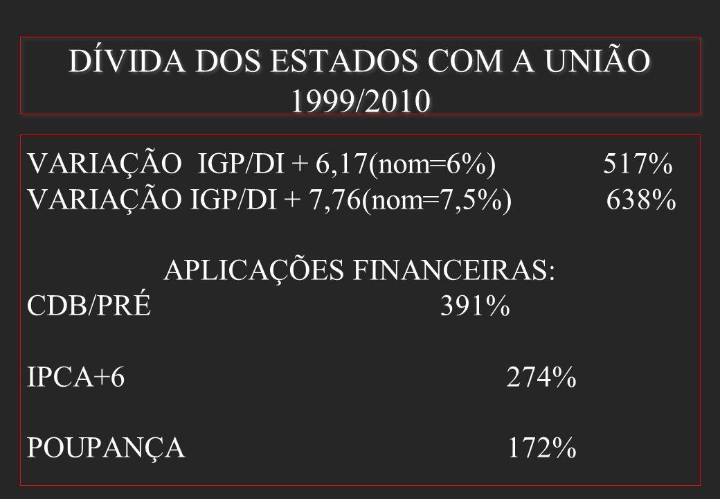 DÍVIDA DOS ESTADOS COM A UNIÃO 1999/2010 VARIAÇÃO IGP/DI + 6,17(nom=6%) 517% VARIAÇÃO IGP/DI + 7,76(nom=7,5%) 638% APLICAÇÕES FINANCEIRAS: CDB/PRÉ 391