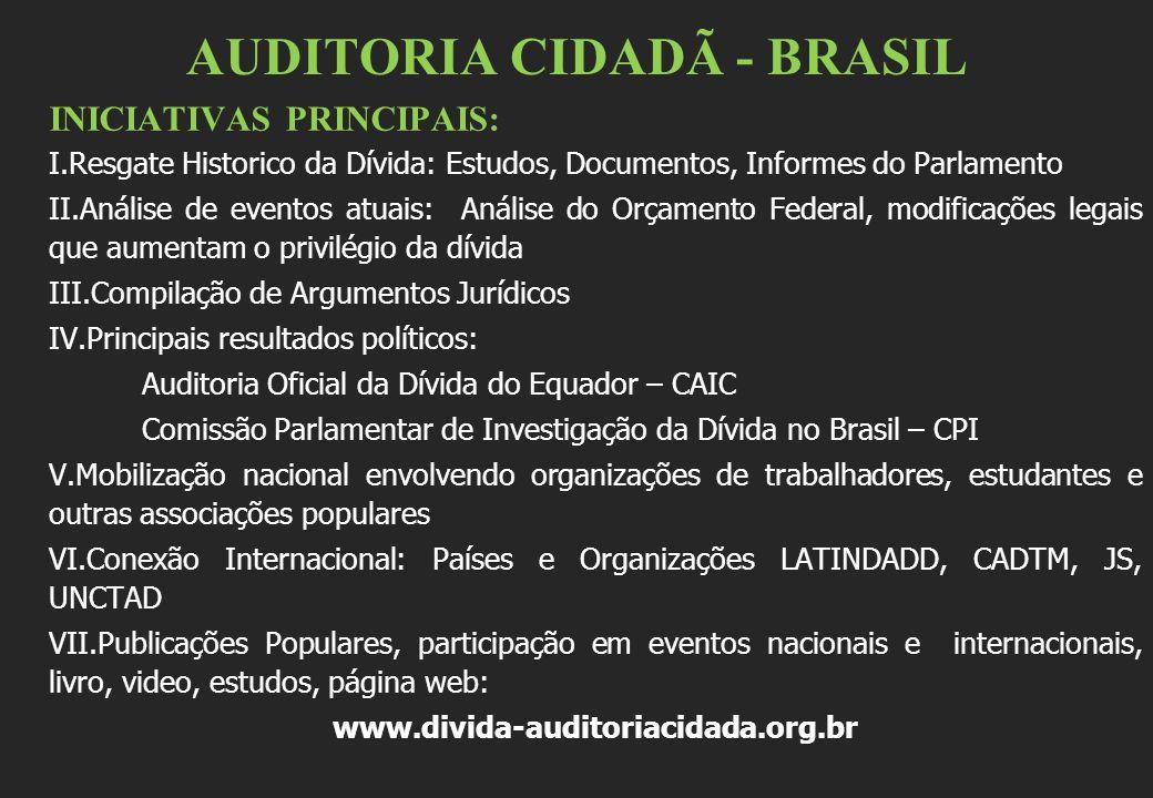 AUDITORIA CIDADÃ - BRASIL INICIATIVAS PRINCIPAIS: I.Resgate Historico da Dívida: Estudos, Documentos, Informes do Parlamento II.Análise de eventos atu