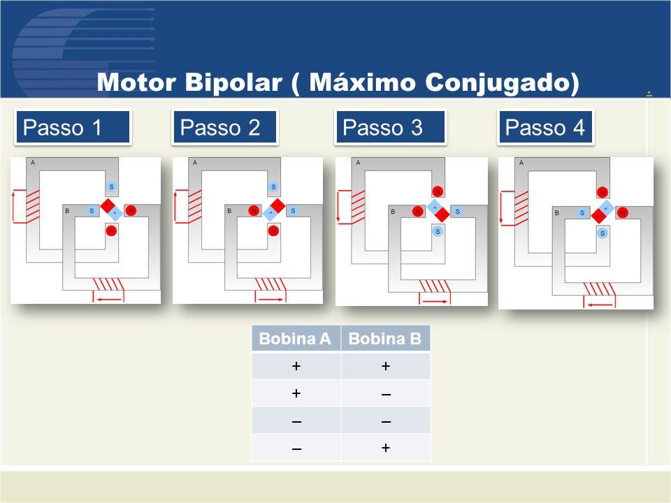 Motor Bipolar ( Máximo Conjugado) Passo 1 Passo 2 Passo 3 Passo 4 Bobina ABobina B ++ +– –– –+.