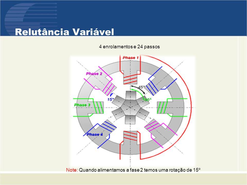 Relutância Variável Note: Quando alimentamos a fase 2 temos uma rotação de 15º 4 enrolamentos e 24 passos