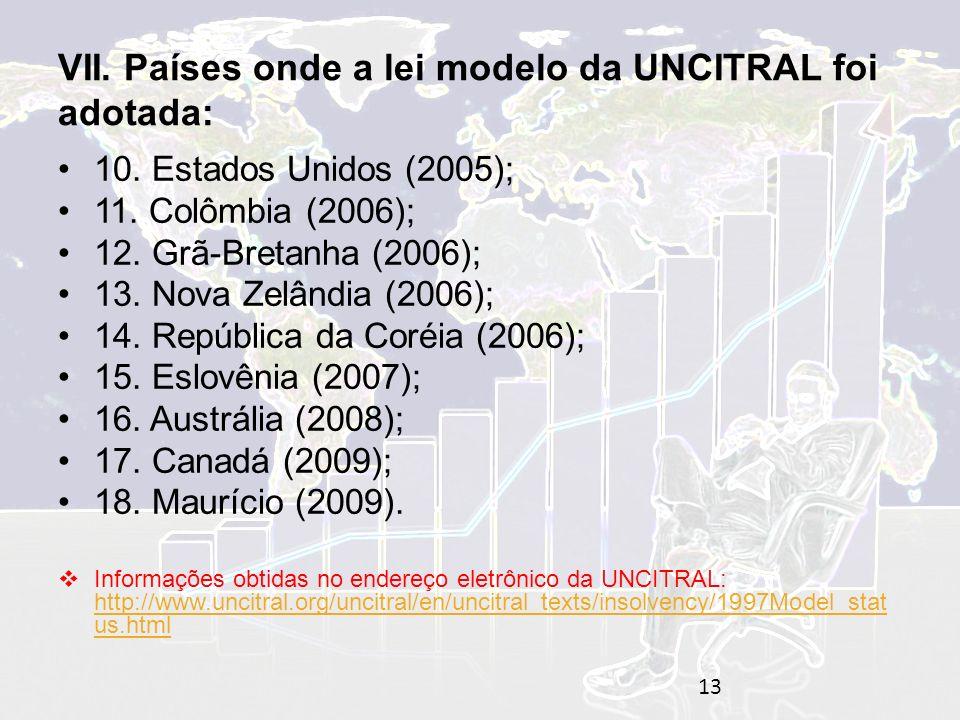 VII.Países onde a lei modelo da UNCITRAL foi adotada: 10.