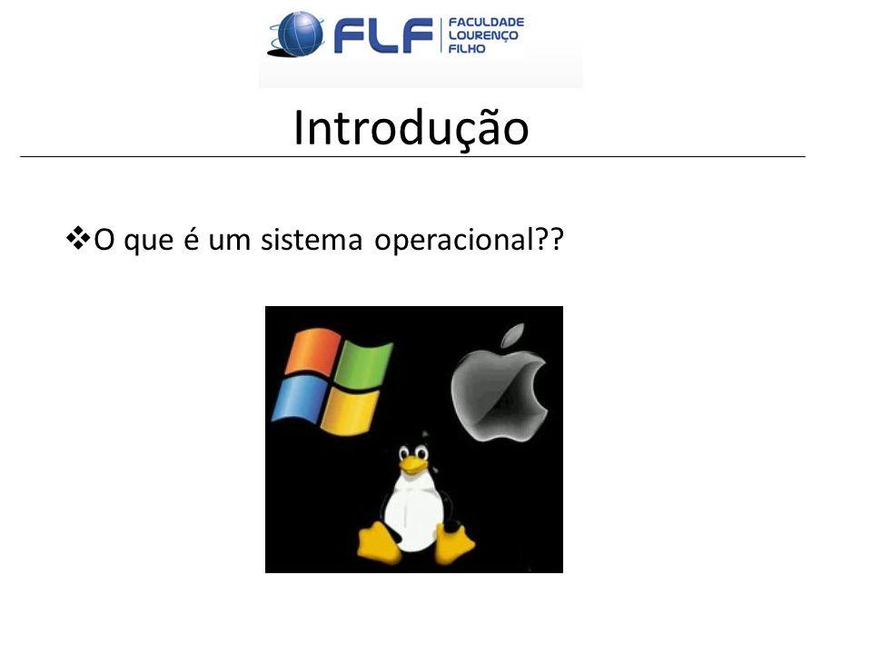 Introdução O que é um sistema operacional??