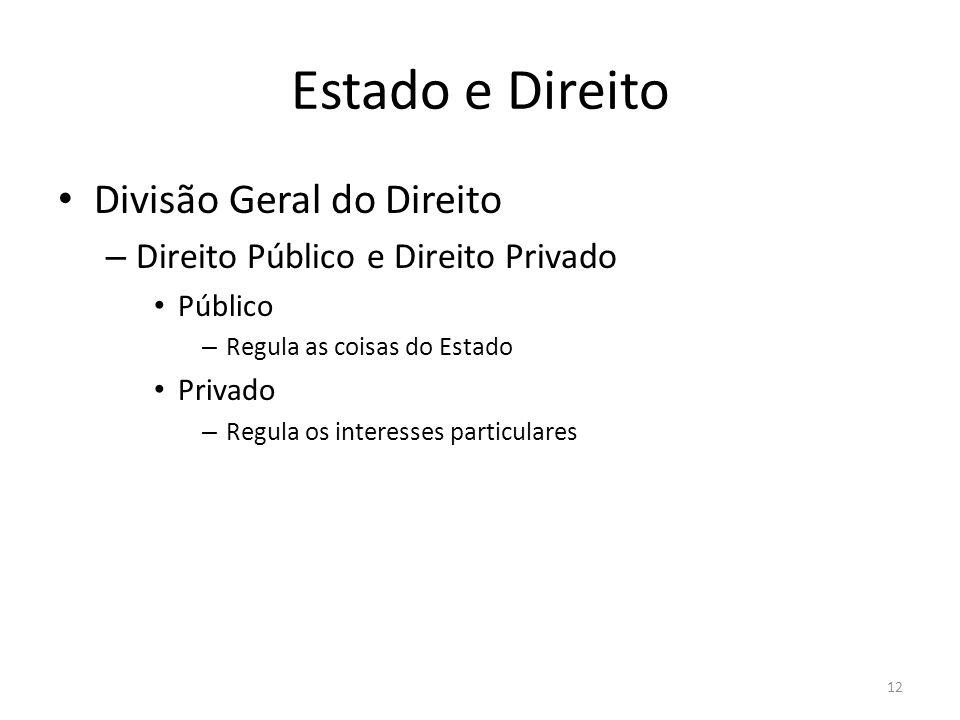 Estado e Direito Divisão Geral do Direito – Direito Público e Direito Privado Público – Regula as coisas do Estado Privado – Regula os interesses part