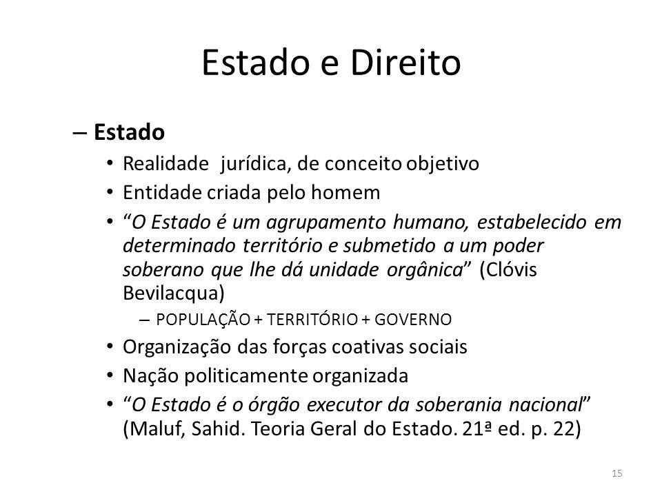 Estado e Direito – Estado Realidade jurídica, de conceito objetivo Entidade criada pelo homem O Estado é um agrupamento humano, estabelecido em determ