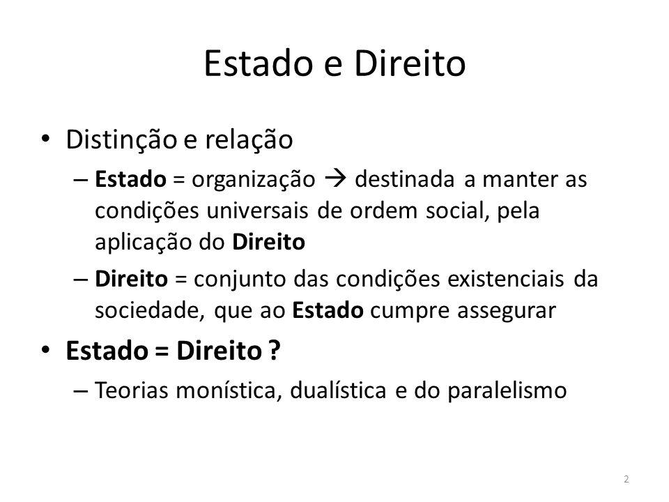 Estado e Direito Distinção e relação – Estado = organização destinada a manter as condições universais de ordem social, pela aplicação do Direito – Di