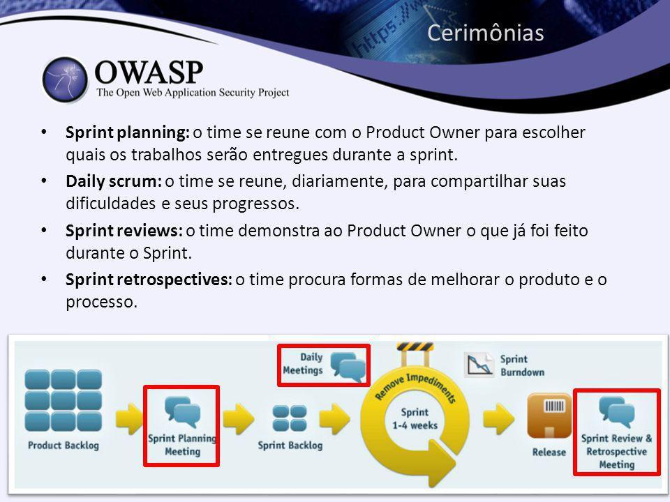 Funções Cliente Product OwnerScrumMasterTime Cliente