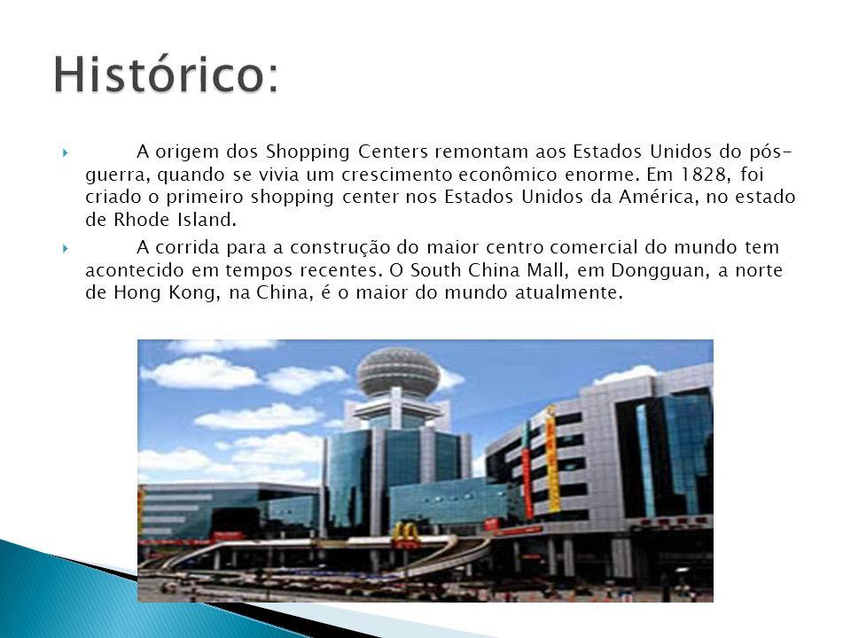 A origem dos Shopping Centers remontam aos Estados Unidos do pós- guerra, quando se vivia um crescimento econômico enorme. Em 1828, foi criado o prime