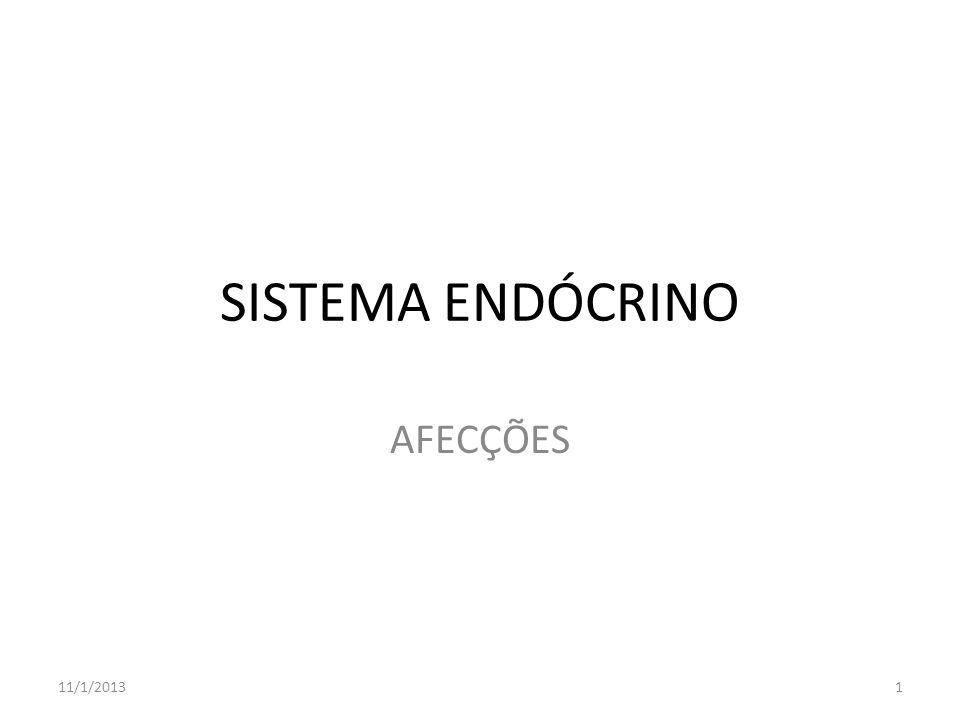 SISTEMA ENDÓCRINO AFECÇÕES 11/1/20131