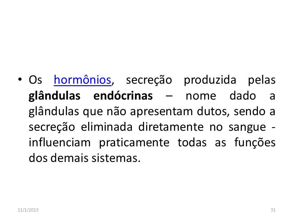 Os hormônios, secreção produzida pelas glândulas endócrinas – nome dado a glândulas que não apresentam dutos, sendo a secreção eliminada diretamente n
