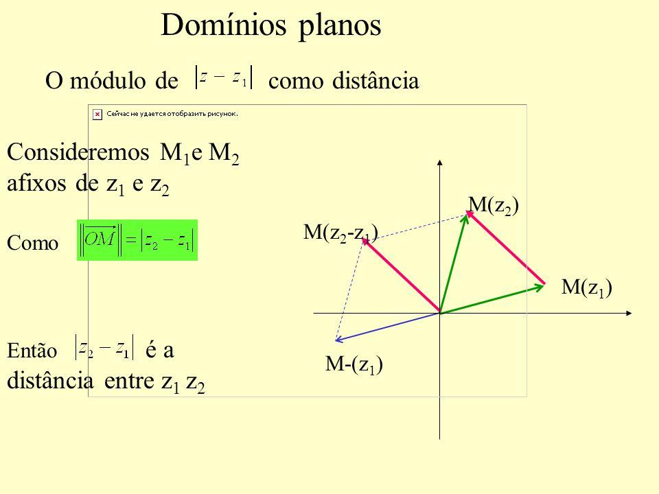 Domínios planos O módulo de como distância M(z 2 ) Consideremos M 1 e M 2 afixos de z 1 e z 2 M(z 1 ) M(z 2 -z 1 ) M-(z 1 ) Como Então é a distância entre z 1 z 2