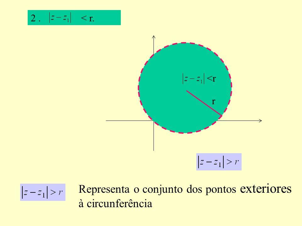 2. < r. <r r Representa o conjunto dos pontos exteriores à circunferência