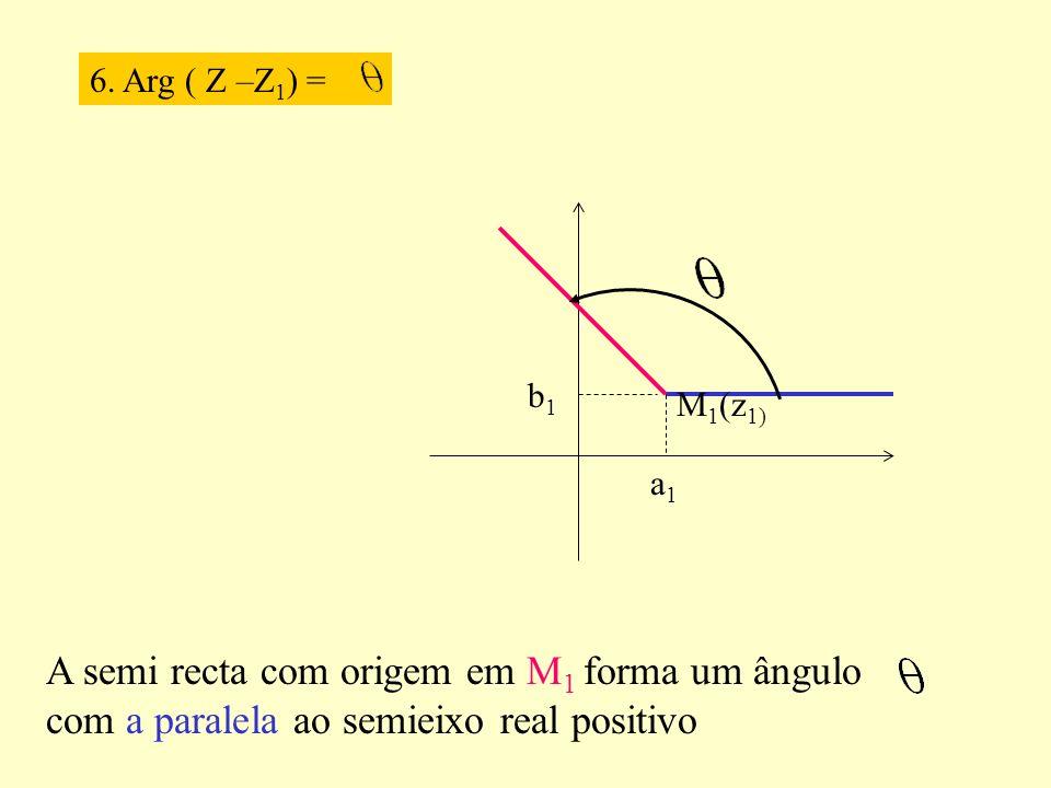 6. Arg ( Z –Z 1 ) = a1a1 b1b1 M 1 (z 1) A semi recta com origem em M 1 forma um ângulo com a paralela ao semieixo real positivo