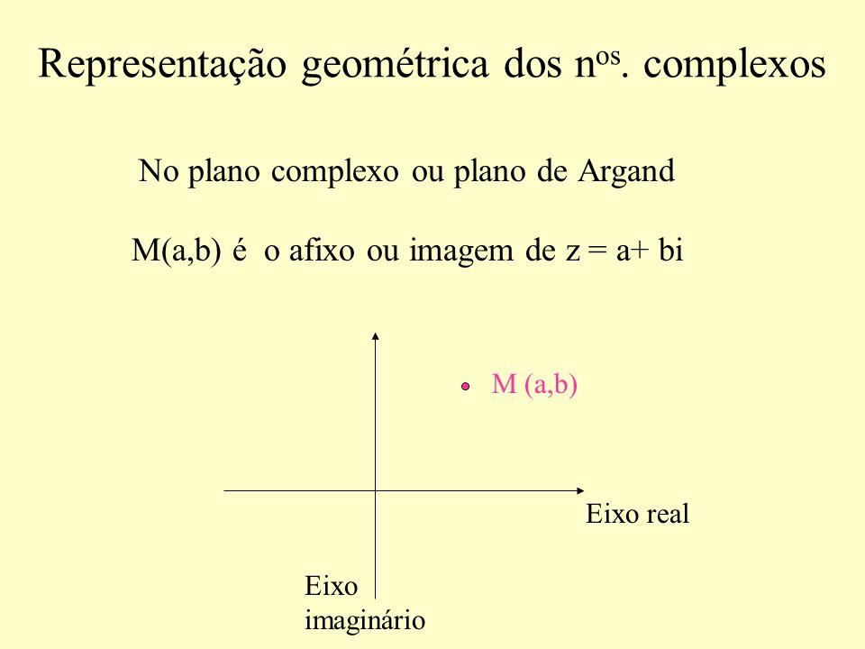 Representação geométrica dos n os. complexos No plano complexo ou plano de Argand M (a,b) Eixo real Eixo imaginário M(a,b) é o afixo ou imagem de z =