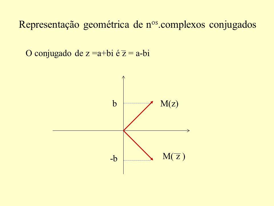 Representação geométrica de n os.complexos conjugados O conjugado de z =a+bi é z = a-bi b -b M(z)