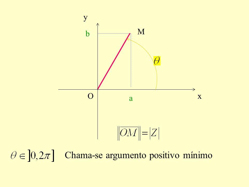 M Ox y a b Chama-se argumento positivo mínimo