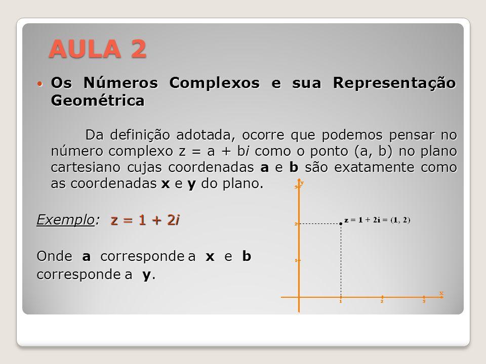 Os Números Complexos e sua Representação Geométrica Os Números Complexos e sua Representação Geométrica Da definição adotada, ocorre que podemos pensa