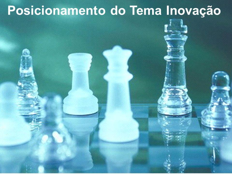Posicionamento do Tema Inovação
