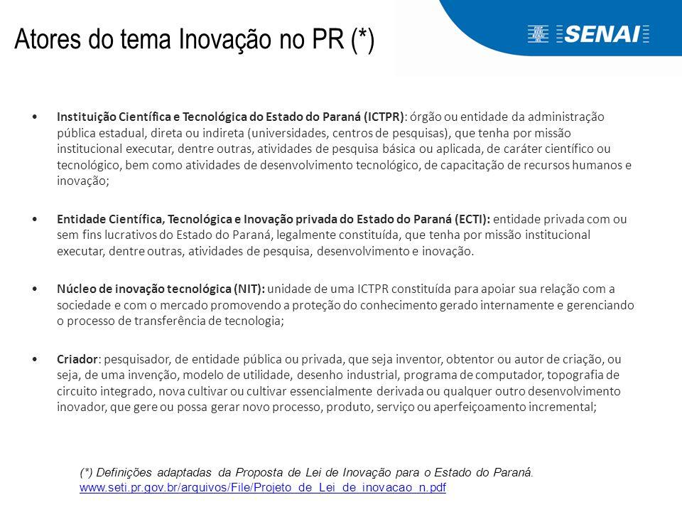 Atores do tema Inovação no PR (*) Instituição Científica e Tecnológica do Estado do Paraná (ICTPR): órgão ou entidade da administração pública estadua