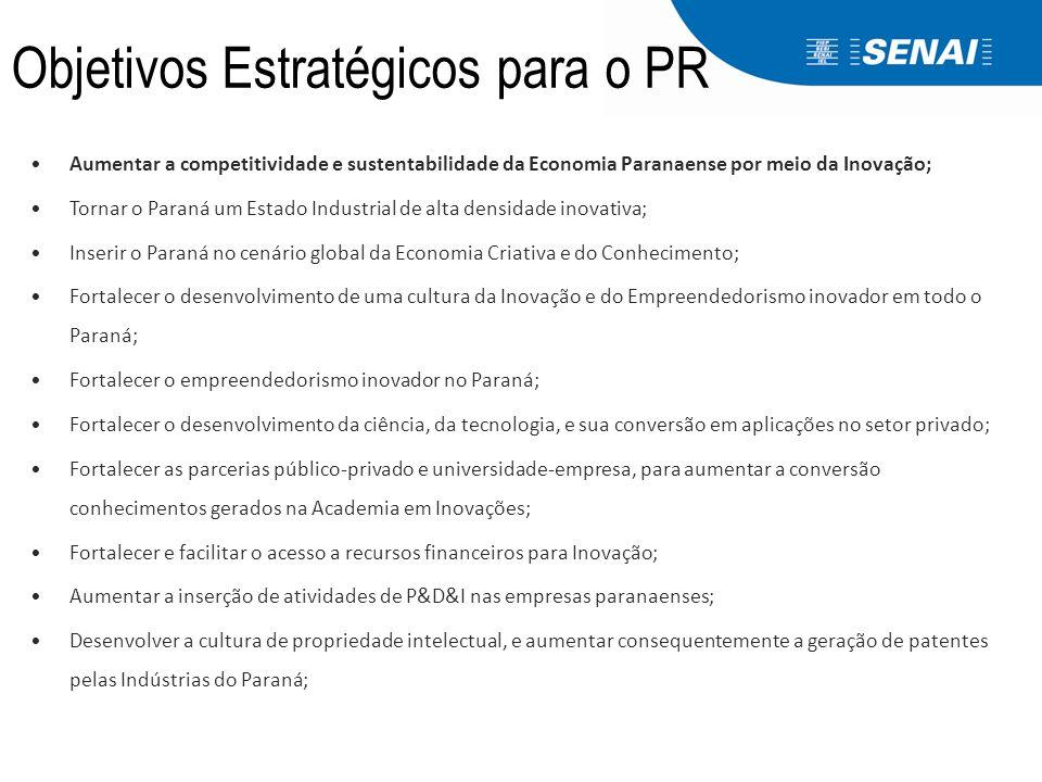 Objetivos Estratégicos para o PR Aumentar a competitividade e sustentabilidade da Economia Paranaense por meio da Inovação; Tornar o Paraná um Estado