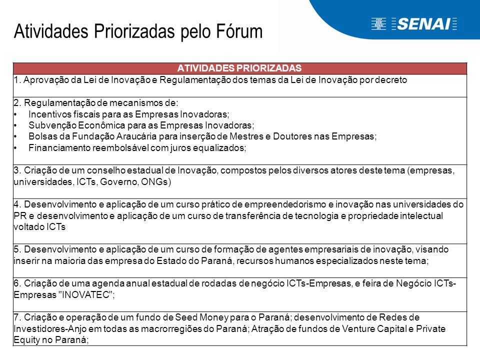 Atividades Priorizadas pelo Fórum ATIVIDADES PRIORIZADAS 1. Aprovação da Lei de Inovação e Regulamentação dos temas da Lei de Inovação por decreto 2.