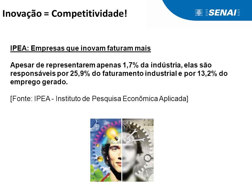 Brasil: ~ 2.7% da Produção Cientifica Mundial Brasil: Produção Científica entre 1981 e 2009 Artigos brasileiros publicados em periódicos científicos indexados na Thomson/ISI, em relação à América Latina e ao Mundo, 1981-2009 (fonte: MCTI, http://www.mcti.gov.br/index.php/content/view/9257.html) http://www.mcti.gov.br/index.php/content/view/9257.html