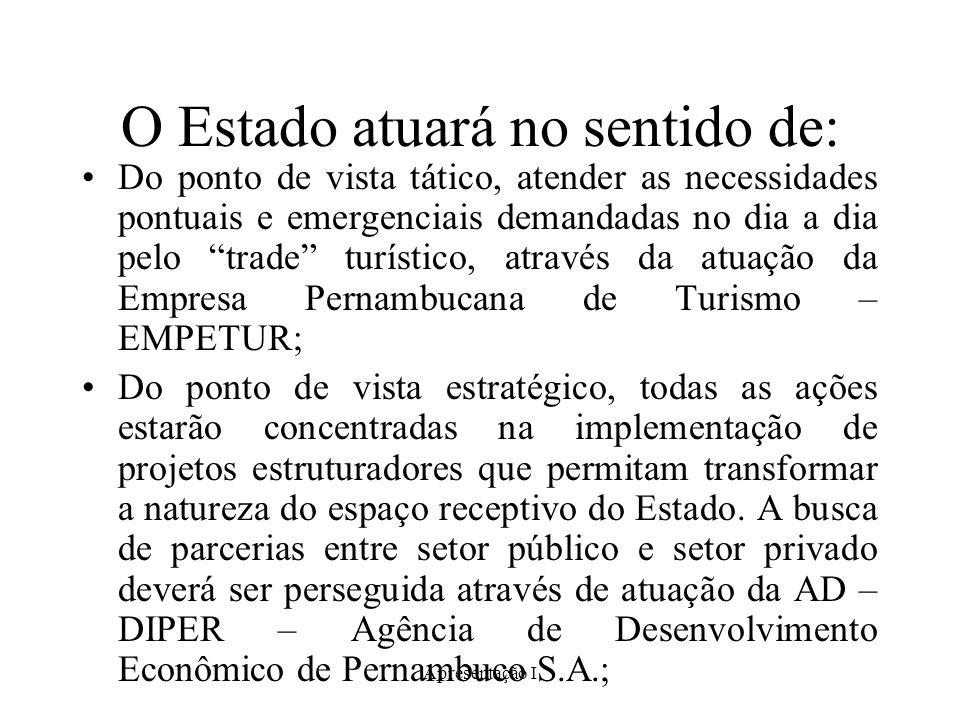 Apresentação I O Estado atuará no sentido de: Do ponto de vista tático, atender as necessidades pontuais e emergenciais demandadas no dia a dia pelo t