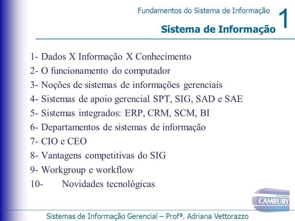 1 Fundamentos do Sistema de Informação Sistemas de Informação Gerencial – Profª. Adriana Vettorazzo Sistema de Informação 1-Dados X Informação X Conhe