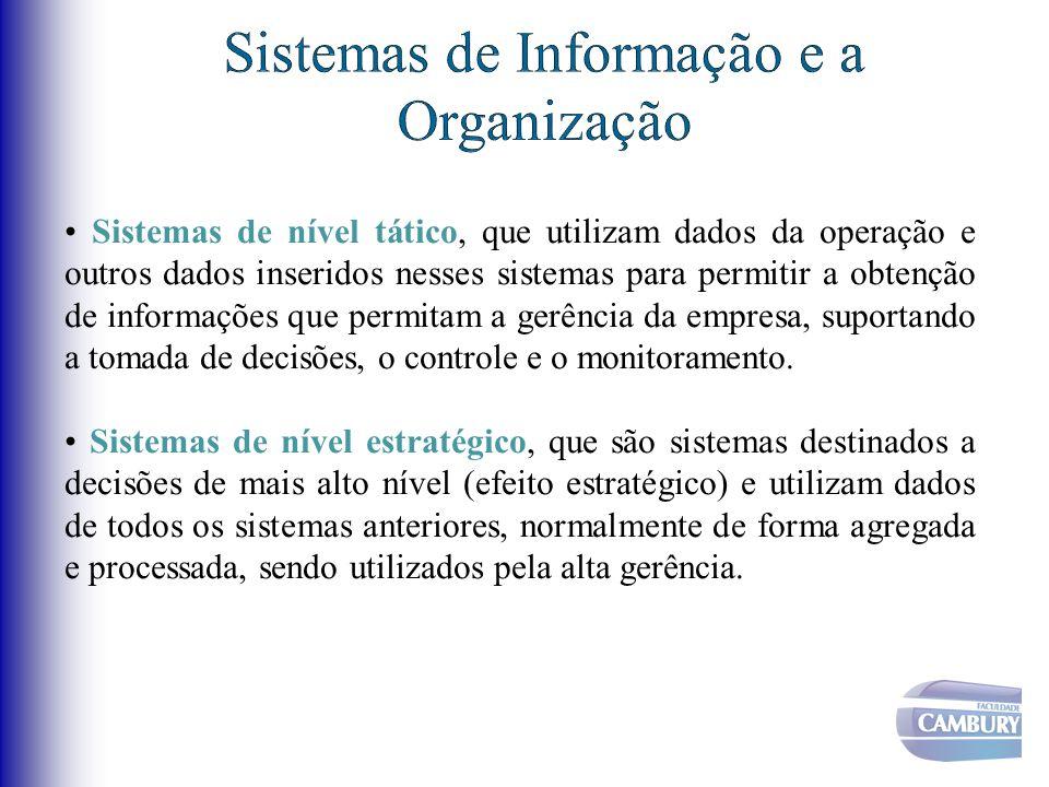 Sistemas de nível tático, que utilizam dados da operação e outros dados inseridos nesses sistemas para permitir a obtenção de informações que permitam