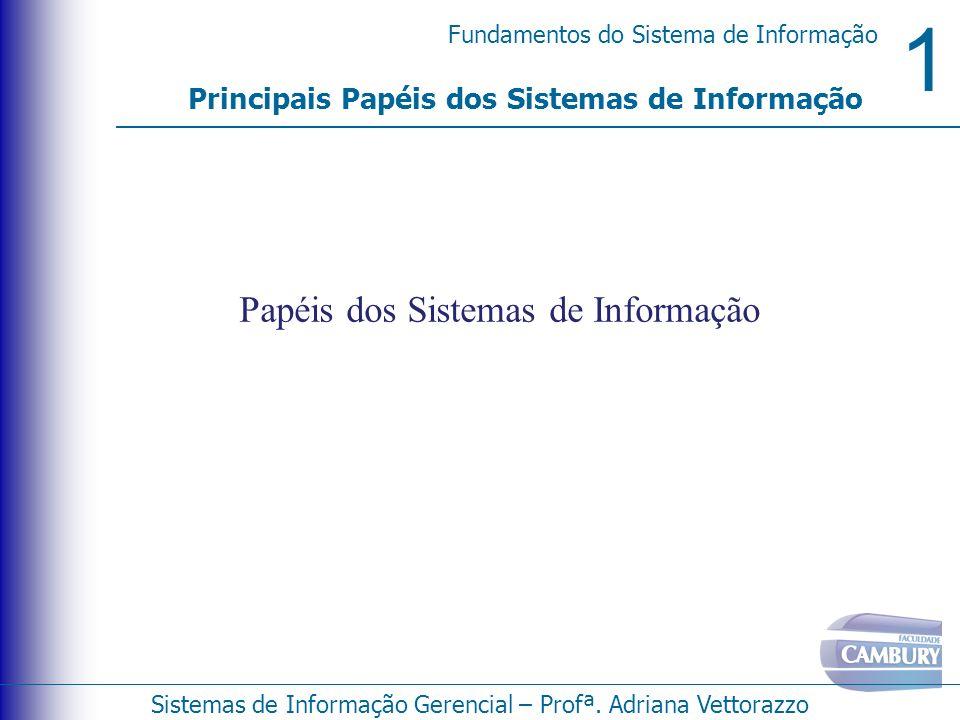 1 Fundamentos do Sistema de Informação Sistemas de Informação Gerencial – Profª. Adriana Vettorazzo Principais Papéis dos Sistemas de Informação Papéi