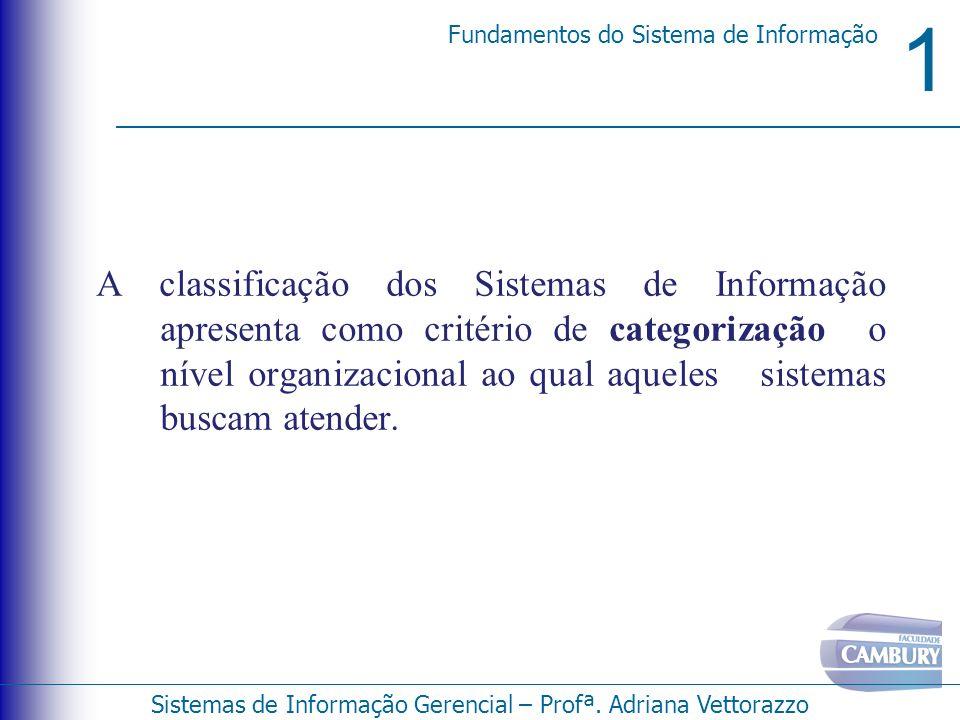 1 Fundamentos do Sistema de Informação Sistemas de Informação Gerencial – Profª. Adriana Vettorazzo A classificação dos Sistemas de Informação apresen