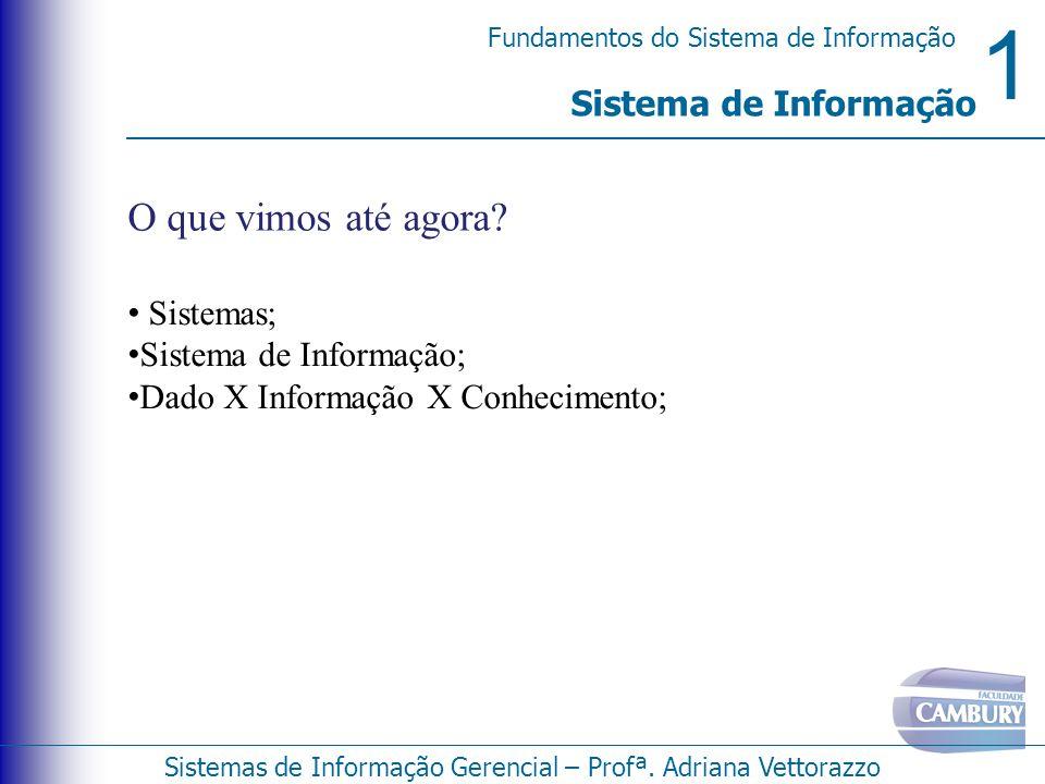 1 Fundamentos do Sistema de Informação Sistemas de Informação Gerencial – Profª. Adriana Vettorazzo Sistema de Informação O que vimos até agora? Siste