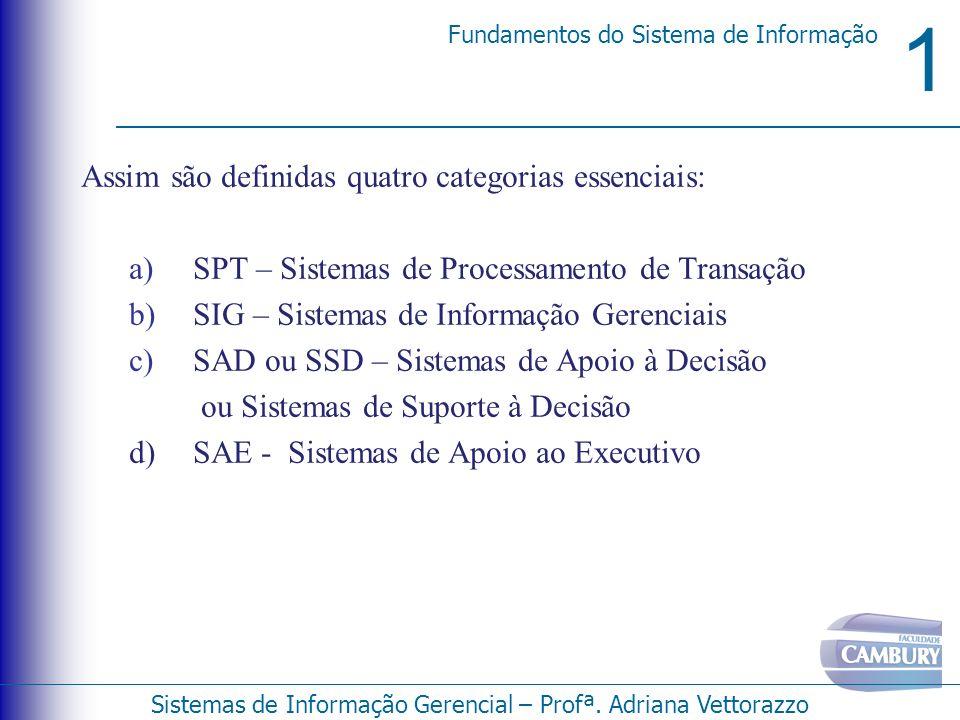 1 Fundamentos do Sistema de Informação Sistemas de Informação Gerencial – Profª. Adriana Vettorazzo Assim são definidas quatro categorias essenciais: